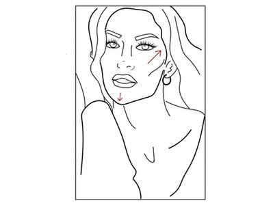 The Top Model Look Treatment