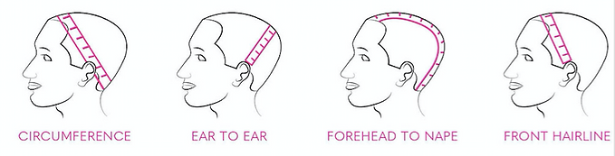 How to measure_Wigs.png
