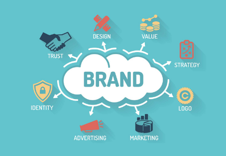 CREATING A BRAND IS A STEP BY STEP PROCESS: Part 1
