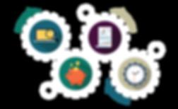 business process automation ECS Financial Services