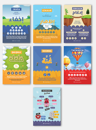 Tajweed Posters
