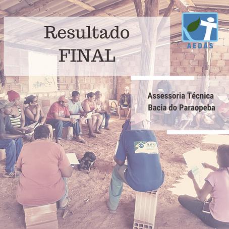 Resultado FINAL - Edital N° 03/ 2020