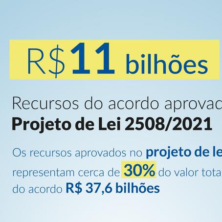 R$11 bi aprovados pelo PL 2508/21 não fazem parte dos projetos propostos pelas pessoas atingidas