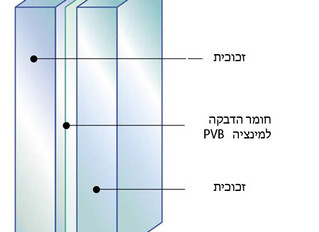 זכוכית טריפלקס (זכוכית למינציה)