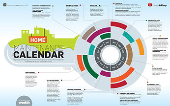 home-maintenance-yearly-calender_513db3a