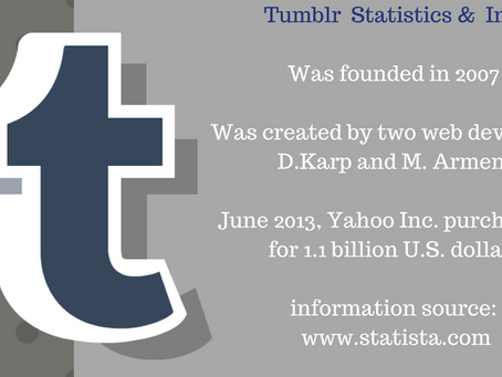 All about Tumblr, for the most part.