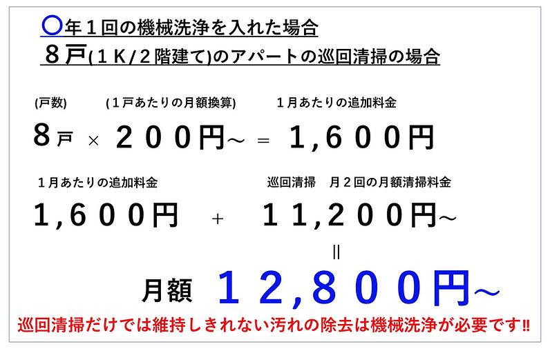 これは実際の施工例になります。広島県広島市廿日市の物件と広島市中区の物件を例に紹介します。8戸1Kのマンションで月2回の清掃を行った場合月額12800円となります。金額が変わった理由は年1回の機械洗浄を追加したためです。機械洗浄を行うことで長期にわたり綺麗な状態を維持できます。また年間を通して料金が一律ですので料金の管理がしやすいです