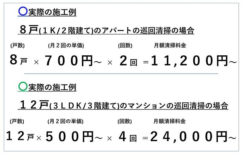 これは実際の施工例になります。広島県広島市安佐南区の物件と佐伯区の物件を例に紹介します。8戸1Kの建物で月2回の清掃を行った場合月額11200円となります。12戸で月4回の清掃を行った場合24000円となります。金額の違いは月の回数が違うため1戸あたりのたんかが違うためです