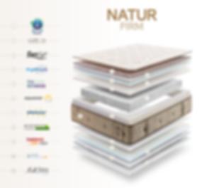 Matratzenaufbau Nature Firm.png