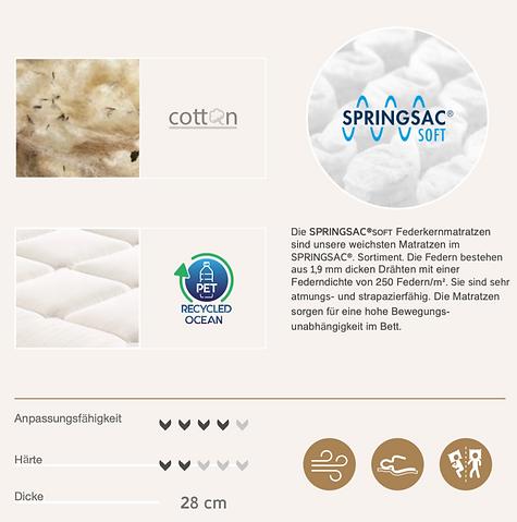 Matratze Nature Soft Beschreibung.png