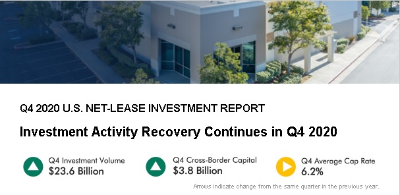 CBRE Q4 2020 U.S. NET-LEASE INVESTMENT REPORT