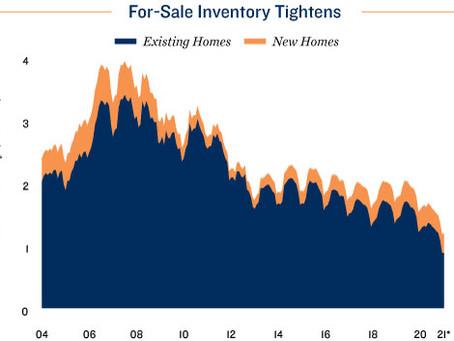 Rising Homeownership Barriers Bolster Rental Housing Demand