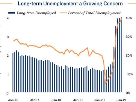 January's Job Figures Reflect Diverging Performance Across Economic Sectors