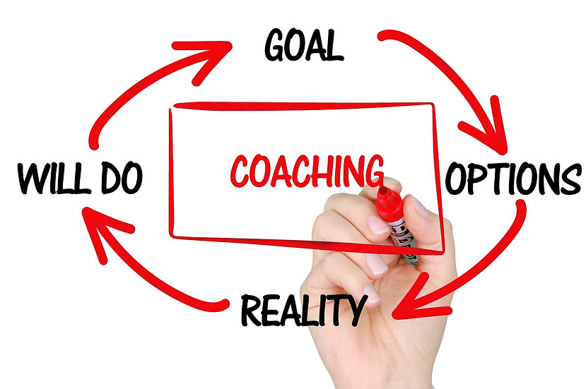 Coaching For Career and Business