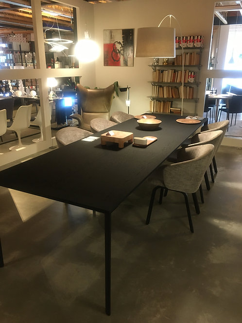 ARCO / SHIFT TABLE
