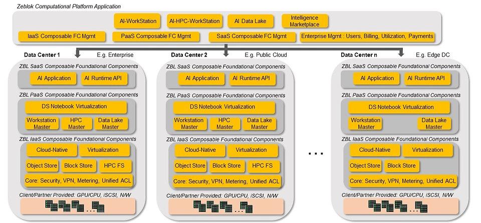 Platform%20Architecture_edited.jpg