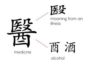 Alcohol in medicine? The history runs way back