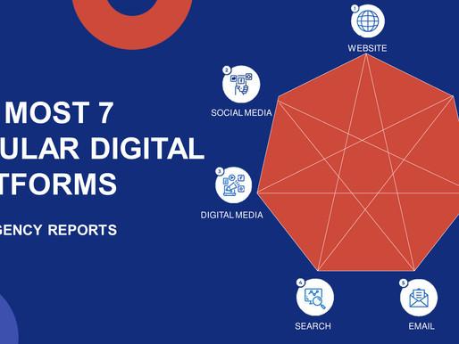 The power of The Digital Marketing Platform