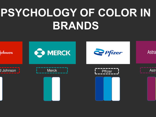 Decoding the power of color psychology to the level of brand recognition