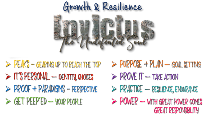 Soul Growers Invictus Program