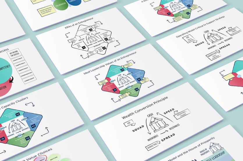 Marketing Illustrations
