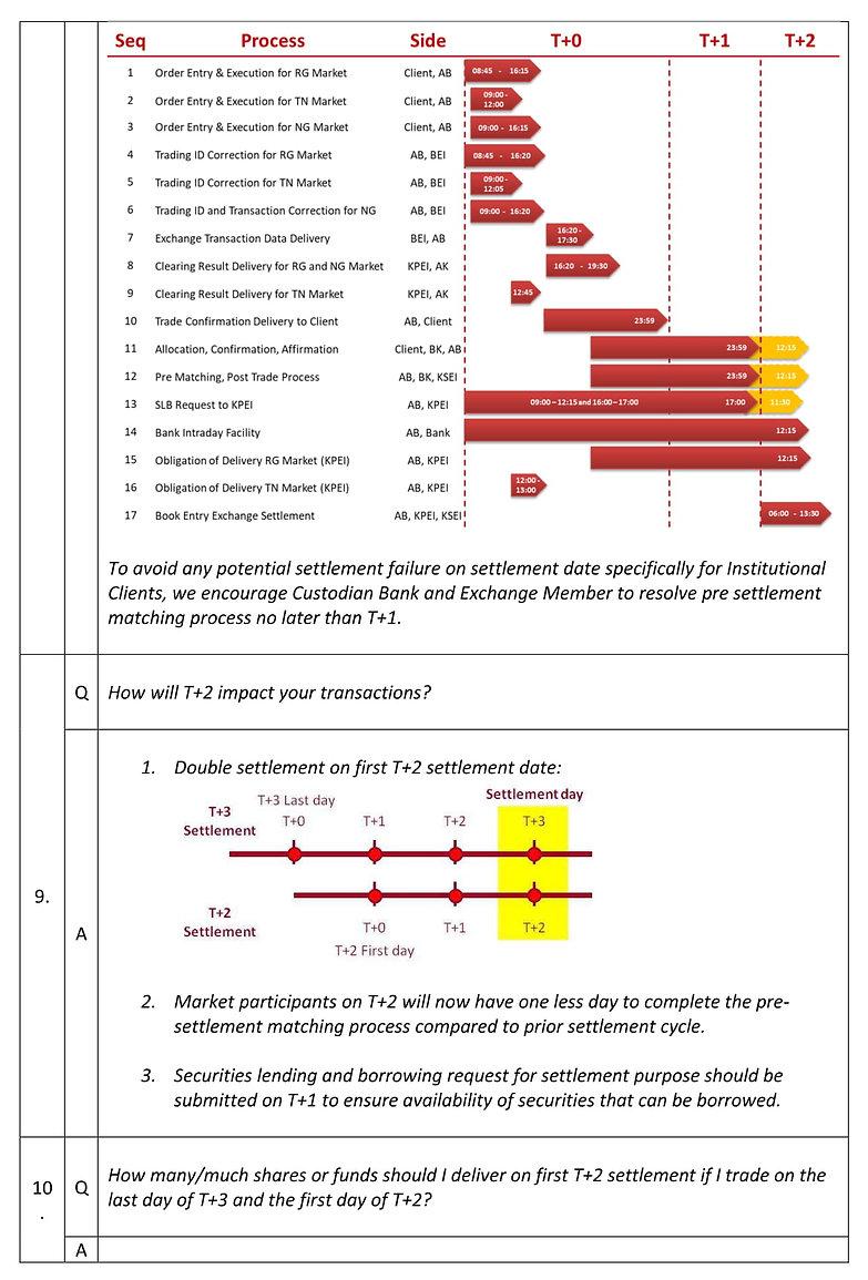 FAQ 4 EN-1.jpg