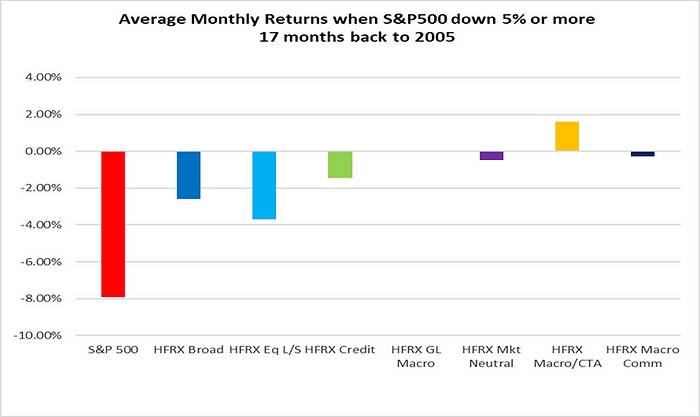 S&P down months.png