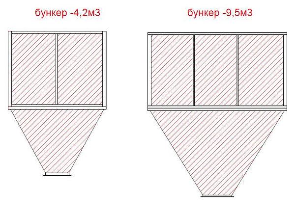 бункера 4 и 9м3.JPG