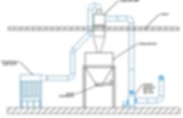 Схема возврата после циклона.jpg