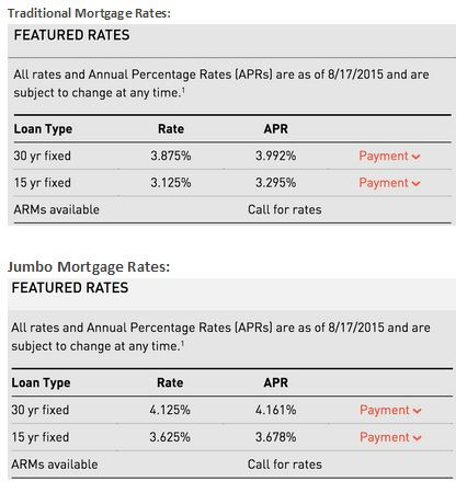 EverBank Mortgage Minute