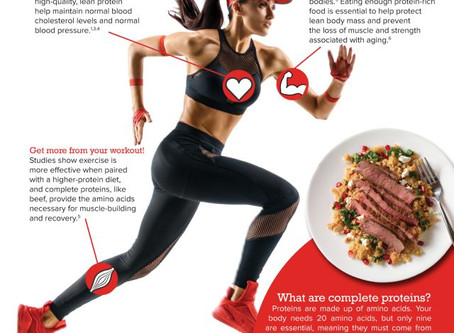 Eating BEEF as part of a healthy diet