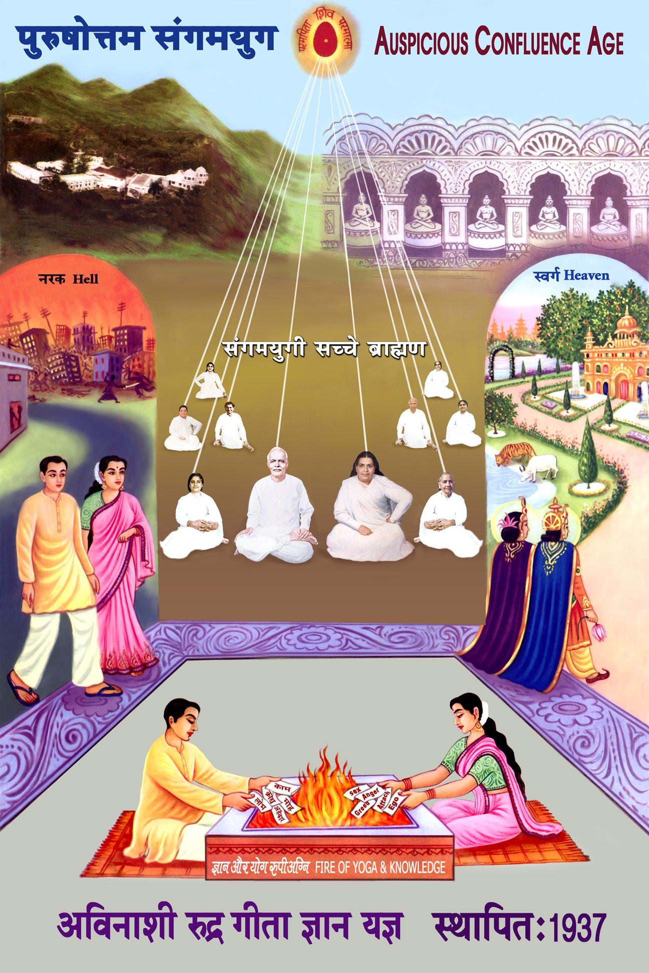 Sangam Yug Brahman Jeevan - BK