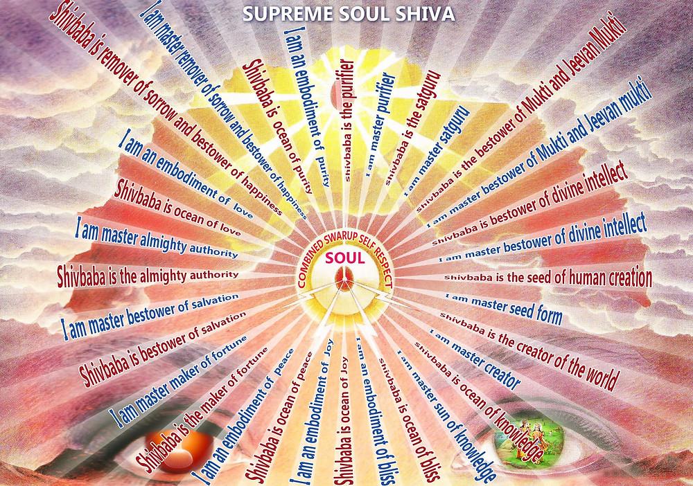 Shiv Shakti combined Yog with Shiv baba