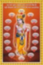 Shri Krishna birth in 2036