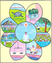 8 powers - Brahma Kumaris Raja Yoga course - Days 6