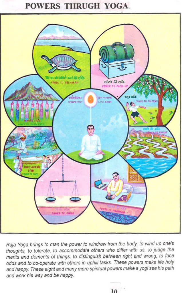 8 powers of Soul - Brahma Kumaris