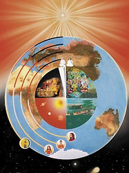 7 days RajYoga course book