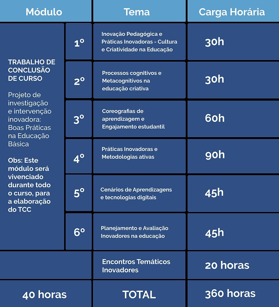 tabela_prática2.png