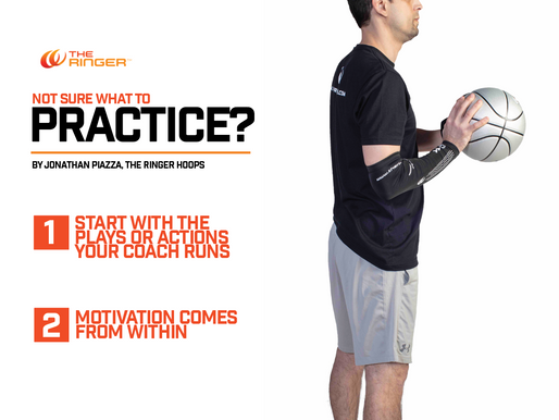 Not Sure What To Practice? Do This!