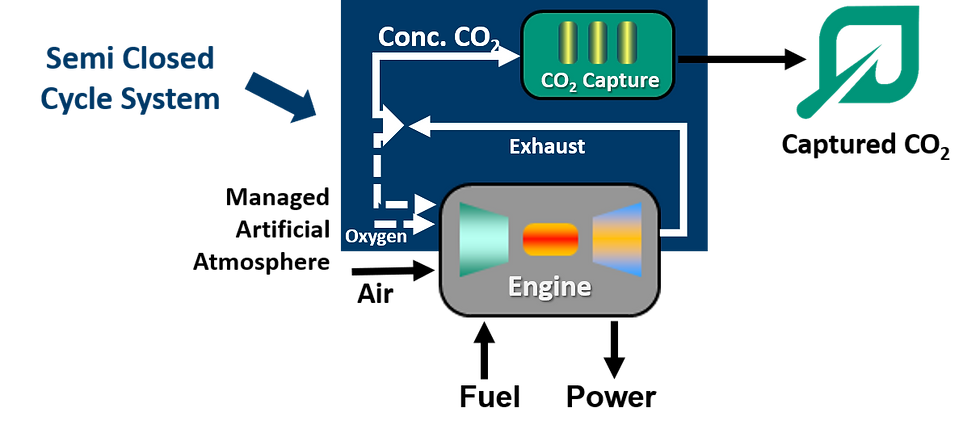 Distributed Power The Solution Image.png