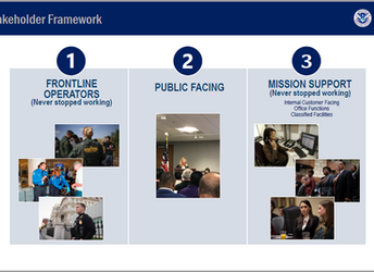 May 2020 Industry Briefing DHS Opening Up America Again Implementation Strategy