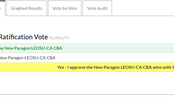 Paragon PSO's in San Diego Overwhelmingly Vote in Favor of Ratifying Their New LEOSU-CA CBA 100 to 4