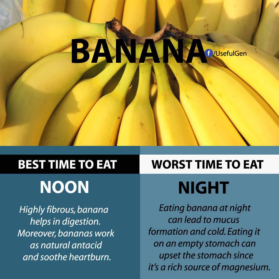 Healthy Eating Banana
