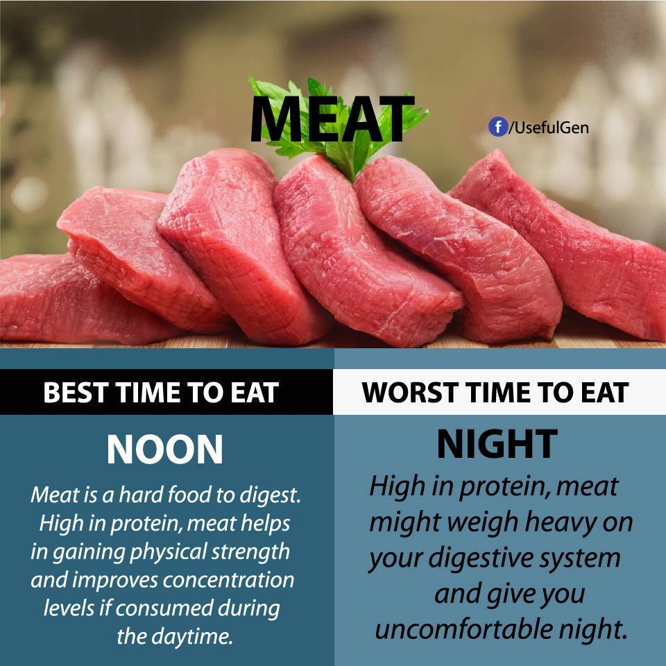 Healthy Eating Meat