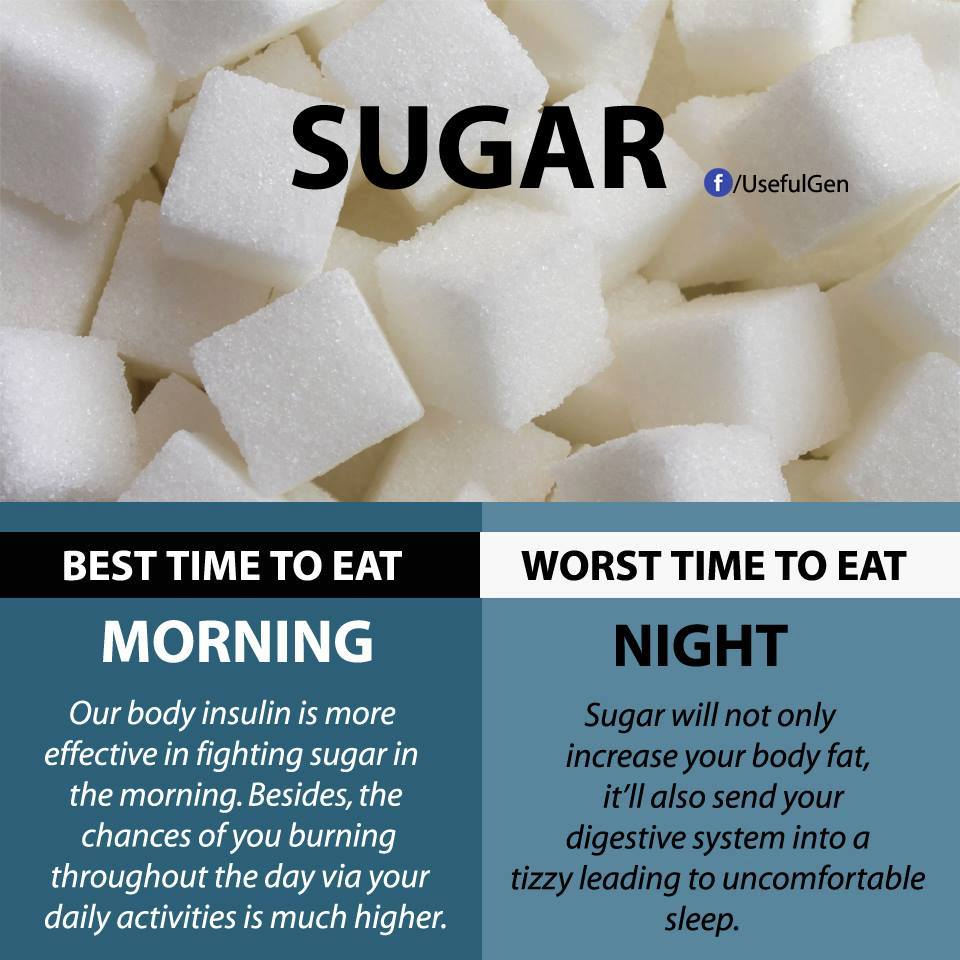 Healthy Eating Sugar