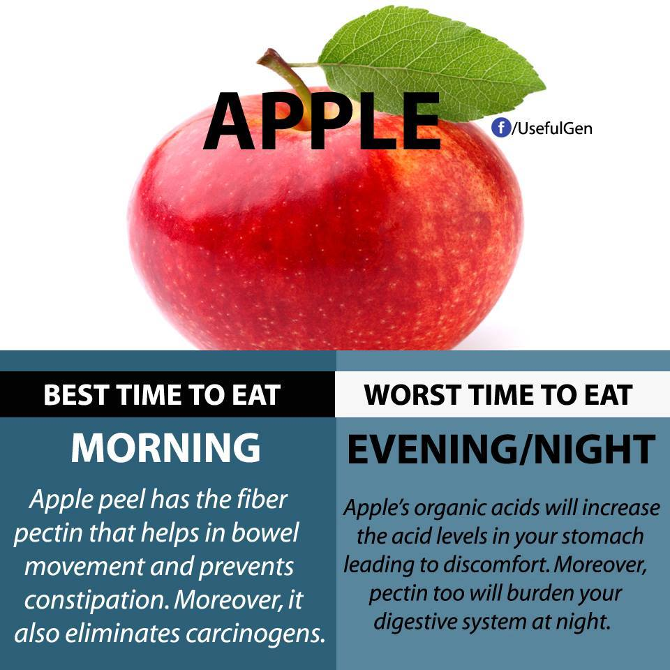 Healthy Eating Apple