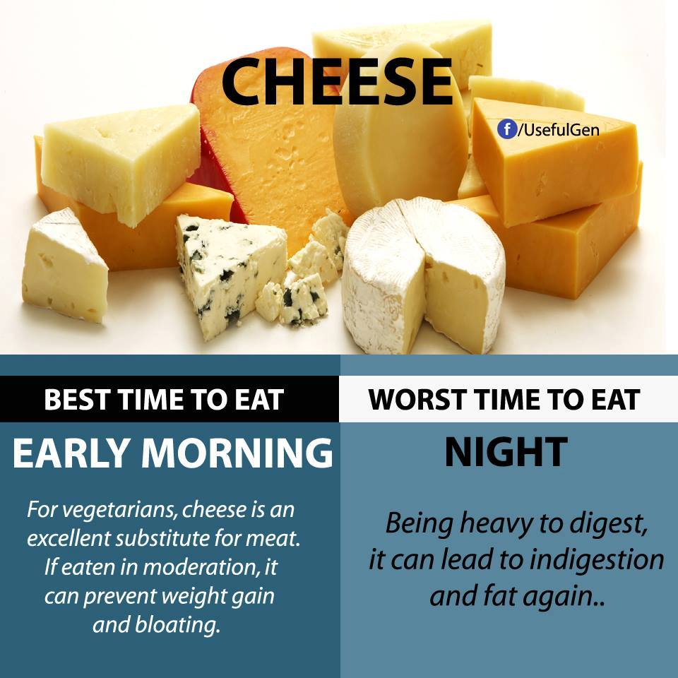Healthy Eating Cheese