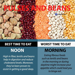 Healthy Eating Pulses