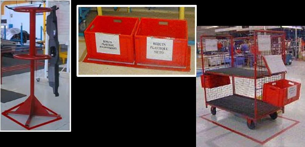 Kırmızı Kutu - Yalın Üretim
