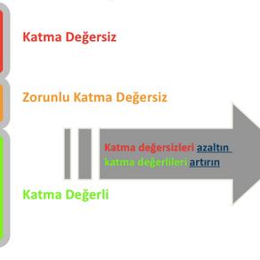 Yalın Üretimin Temel Prensipleri / Lean Production Principle